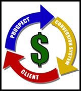 Converting Prospects Into Paying Clients